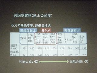 総会 新年会 グランプリ練習 足工大 222.jpg